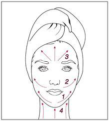 Applying serum graphic