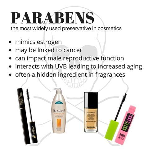 Parabens-7_large